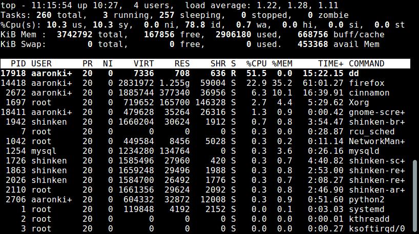 在Linux中限制CPU使用过程