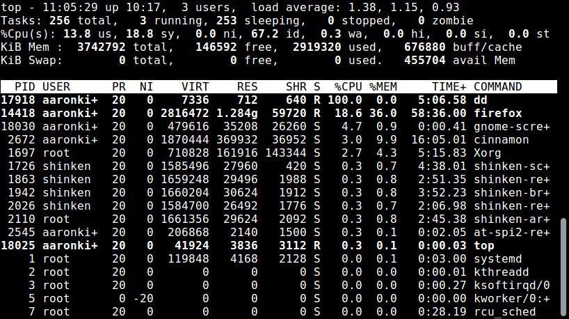监控Linux中的CPU使用情况